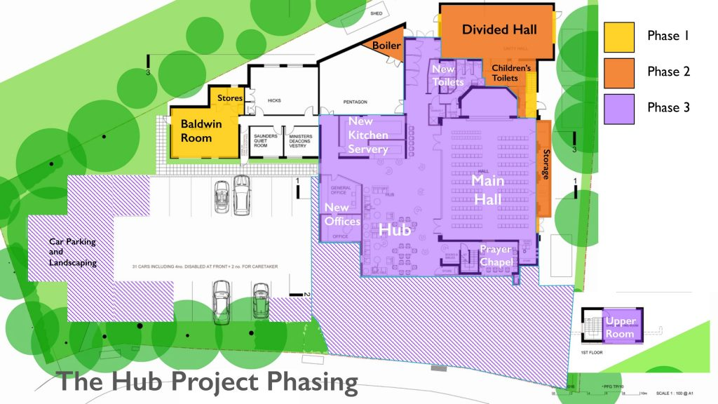 Hub Project Phasing